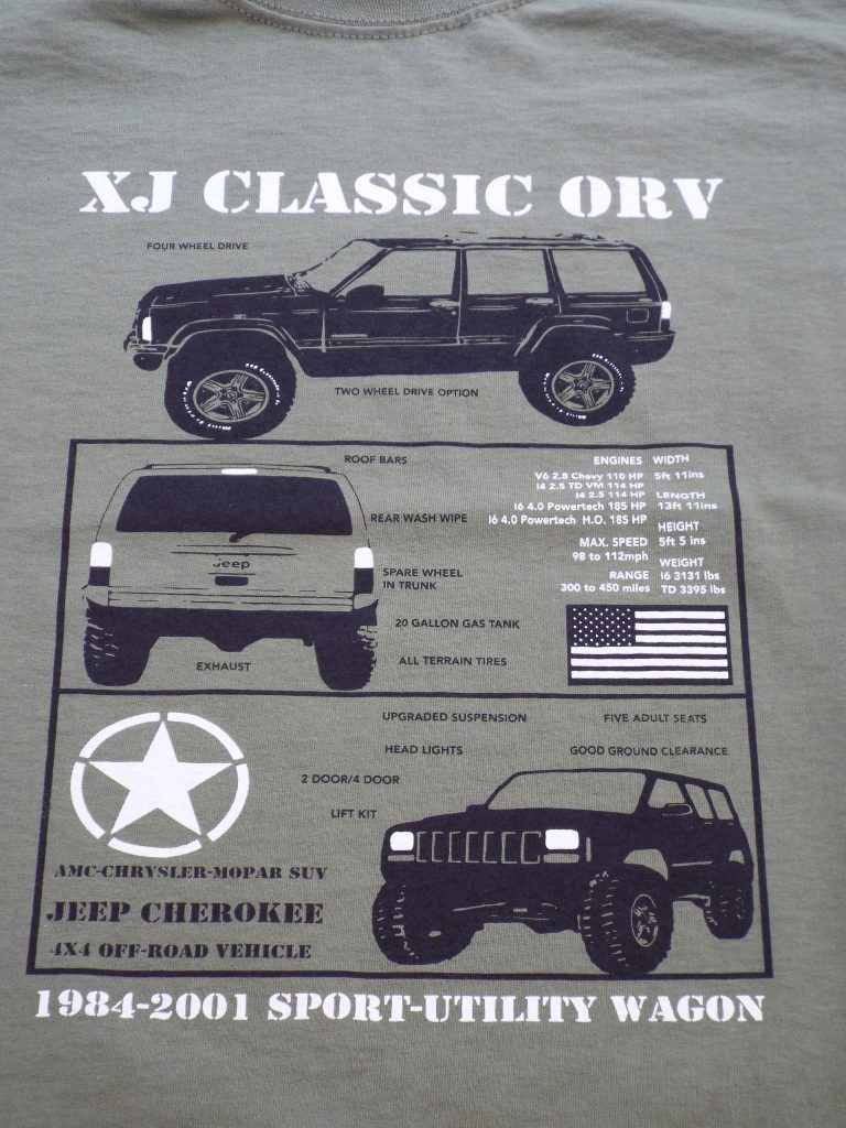 The JEEP CHEROKEE 60th anniversary was only made in very small numbers in the last year of XJ production in 2001. There were only 5,157 of these classic Cherokee XJ's built. (2,379 Black and 2,778 Silver).